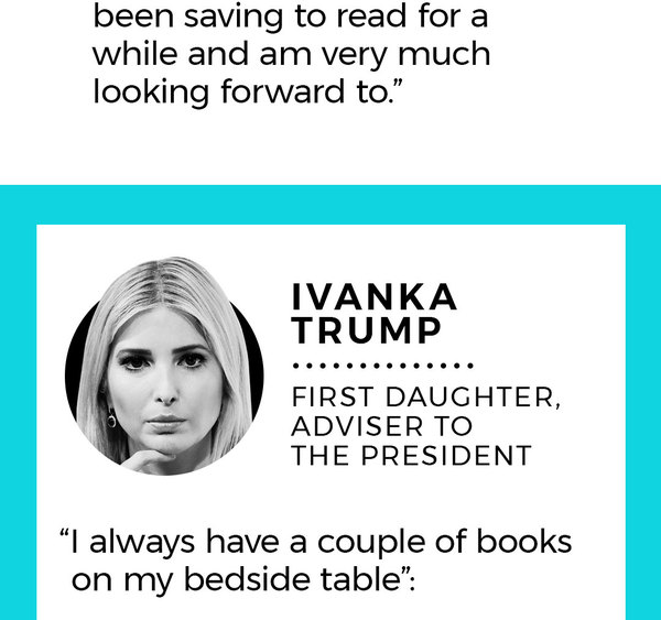 "2. Ivanka Trump First daughter and adviser to the president ""I always have a couple of books on my bedside table"": ""The Other Wes Moore: One Name, Two Fates"" by Wes Moore Description: Two boys named Wes Moore were born blocks apart, but their lives took a very different turn.""Understanding the Gender Gap: An Economic History of American Women"" by Claudia GoldinDescription: The history of America's female labor force and how it evolved. ""I also have Andrea Beaty's 'Rosie Revere, Engineer,' my daughter's favorite book."""
