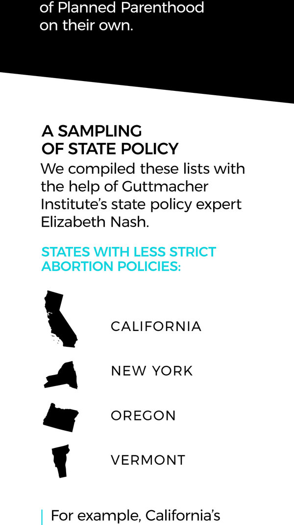 A sampling of state policy We compiled these lists with the help of Guttmacher Institute's state policy expert Elizabeth Nash: States with less strict abortion policies: California, New York, Oregon and Vermont