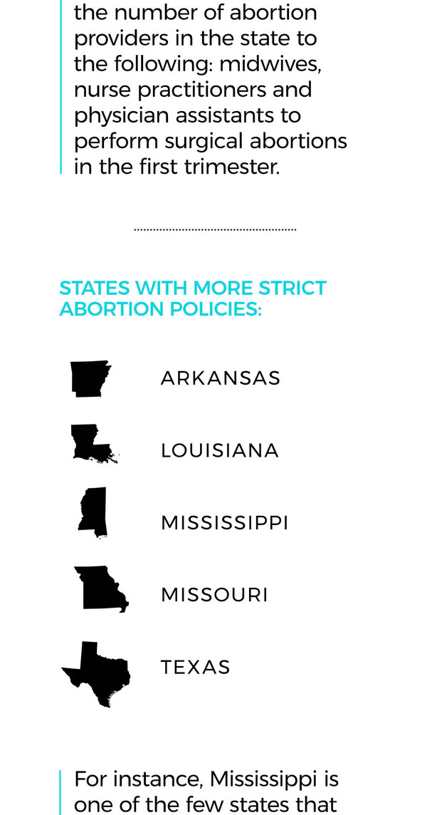 States with more strict abortion policies: Arkansas, Louisiana, Mississippi, Missouri and Texas