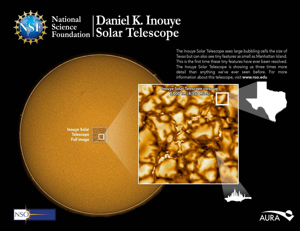 A National Science Foundation graphic describing the images. (NSO/AURA/NSF)