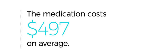 Medication: $497, on average, during the first trimester.