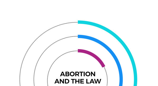 "ABORTION AND THE LAW 50% of Americans believe abortion should be ""legal only under certain circumstances."" 29% of Americans believe it should be legal under all circumstances. 18% of Americans believe it should be illegal under all circumstances."